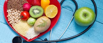 Повышенный холестерин: лечение народными средствами