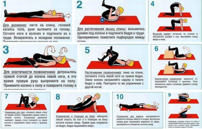 Лечебная физкультура при ишиасе