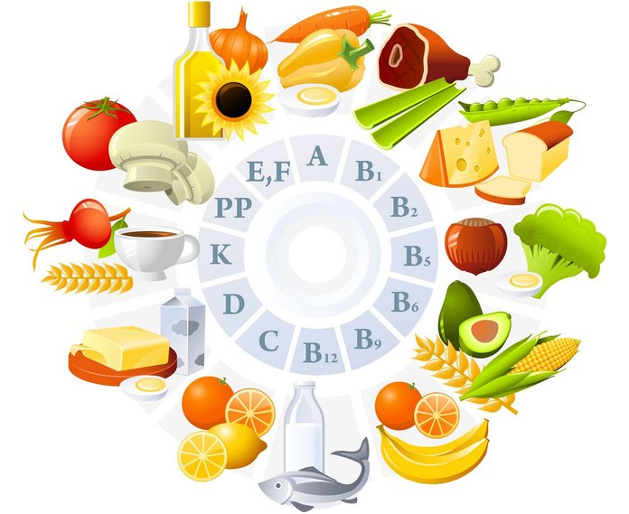 Витамины при диете от псориаза
