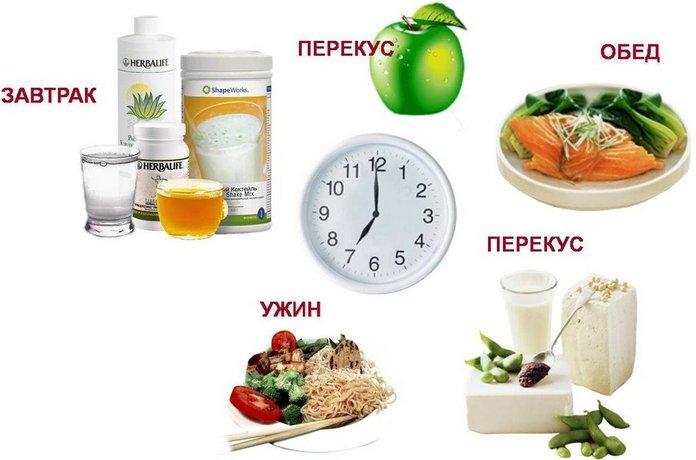 Принципы питания при псориазе