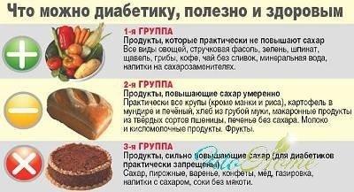 lekarstva-ot-diabeta-novinki