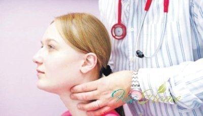 йод при лечении щитовидной железы